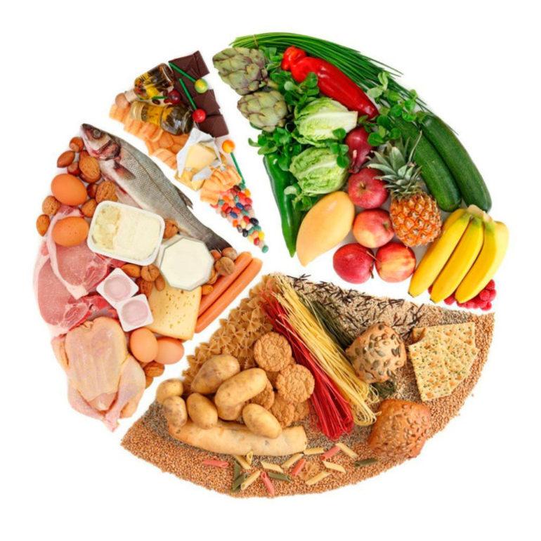 Сбалансированная Диета Для Здорового Питания.