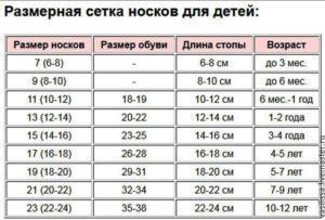 Таблица размеров в сантиметрах носков для детей и как выбрать на каждый возраст