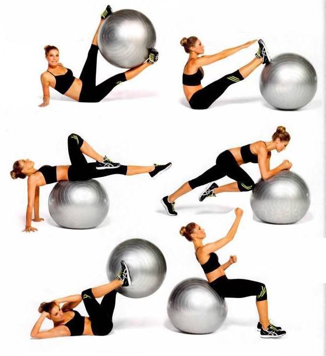 Упражнения с фитболом