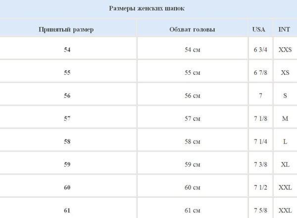 Таблица размеров женских головных уборов