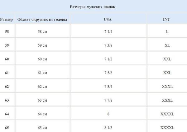 Таблица размеров мужских головных уборов